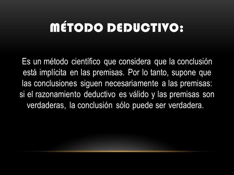 Método deductivo: