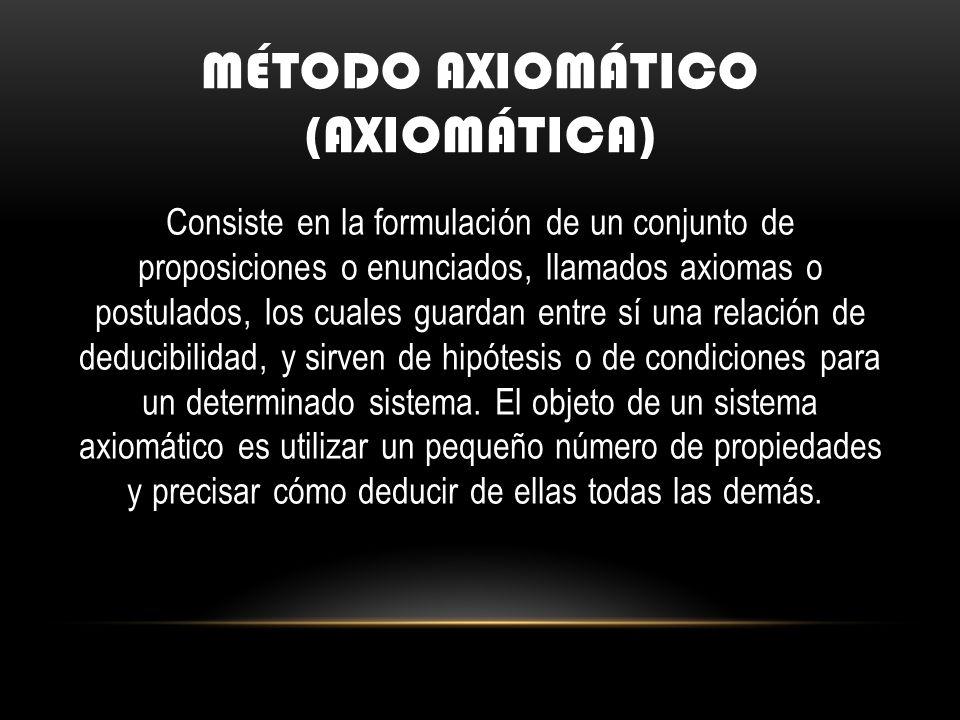 Método axiomático (axiomática)
