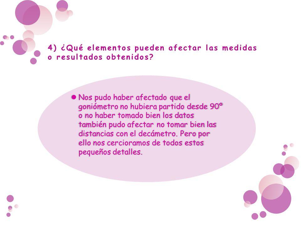 4) ¿Qué elementos pueden afectar las medidas o resultados obtenidos