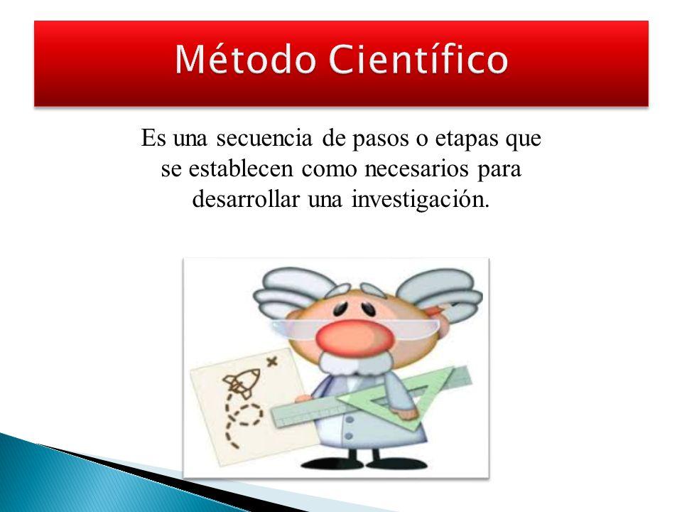 Método Científico Es una secuencia de pasos o etapas que se establecen como necesarios para desarrollar una investigación.