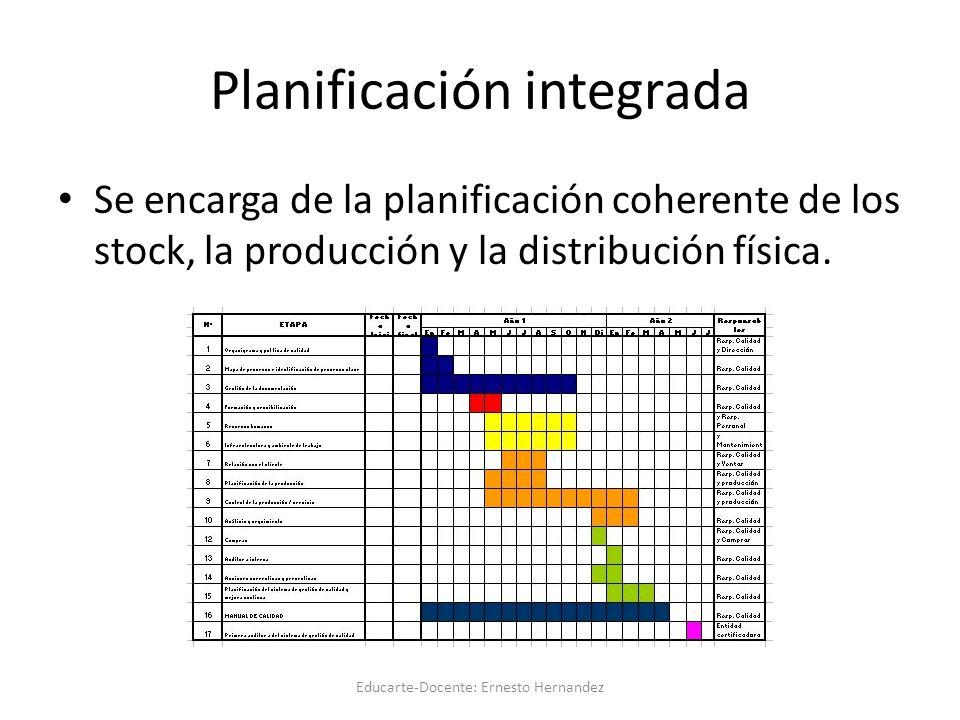 Planificación integrada