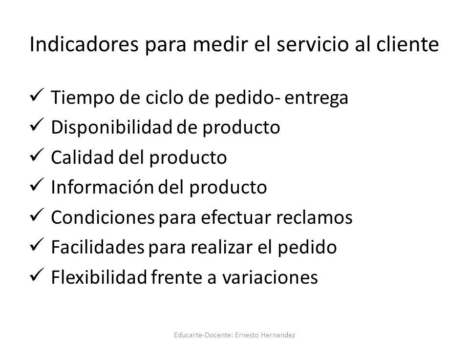 Indicadores para medir el servicio al cliente