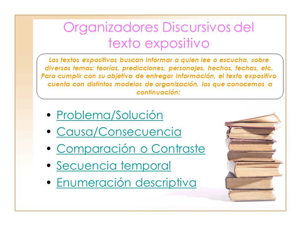Organizadores Discursivos del texto expositivo