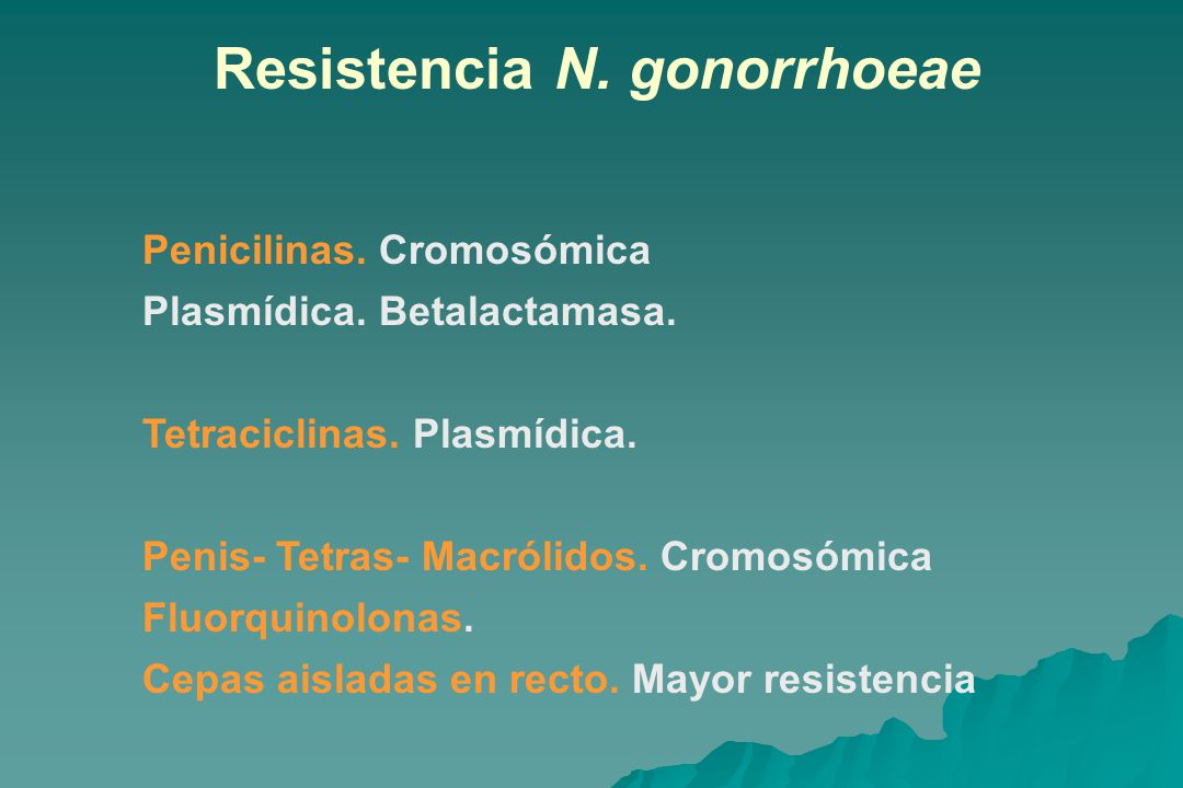 Resistencia N. gonorrhoeae