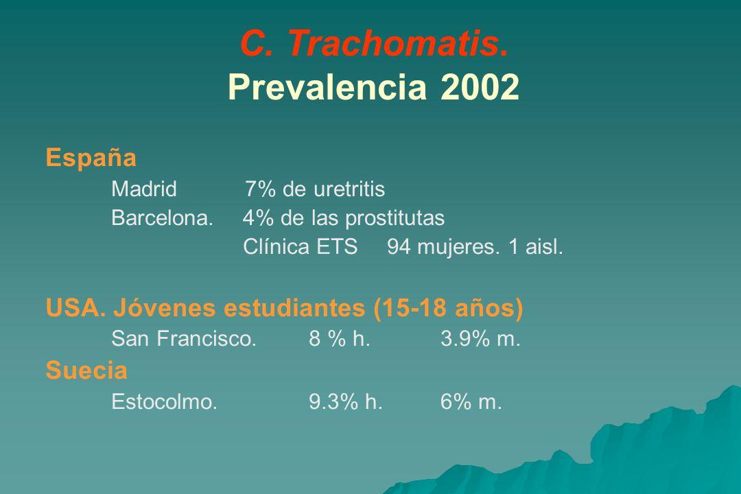 C. Trachomatis. Prevalencia 2002