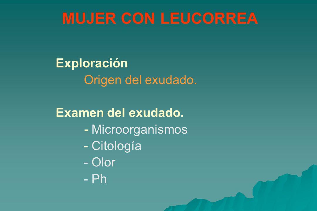 MUJER CON LEUCORREA Exploración Origen del exudado.