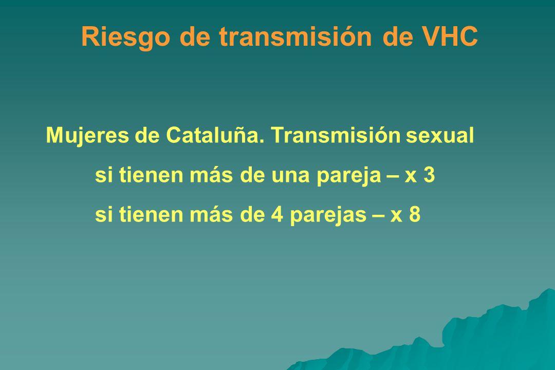 Riesgo de transmisión de VHC