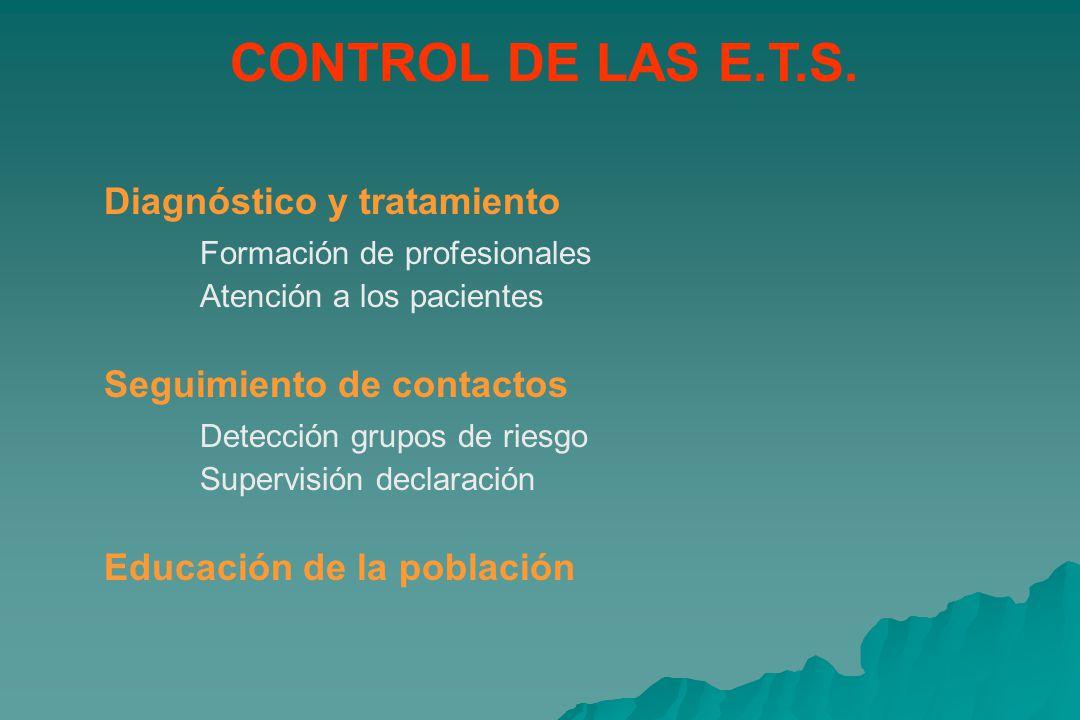 CONTROL DE LAS E.T.S. Diagnóstico y tratamiento