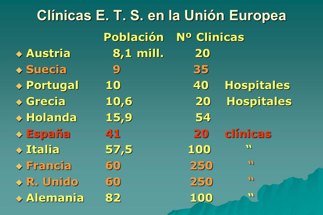 Clínicas E. T. S. en la Unión Europea
