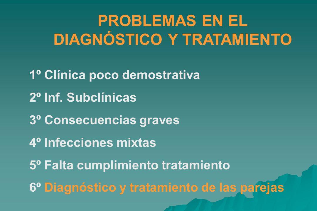 PROBLEMAS EN EL DIAGNÓSTICO Y TRATAMIENTO