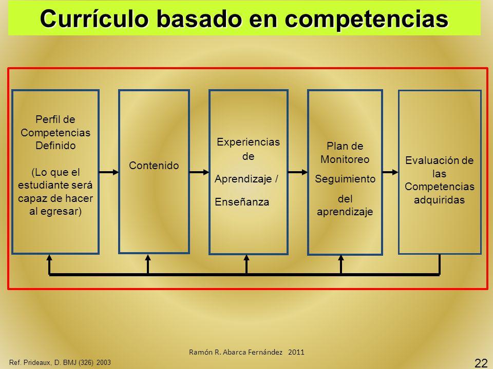 Curriculum Universitario - ppt descargar