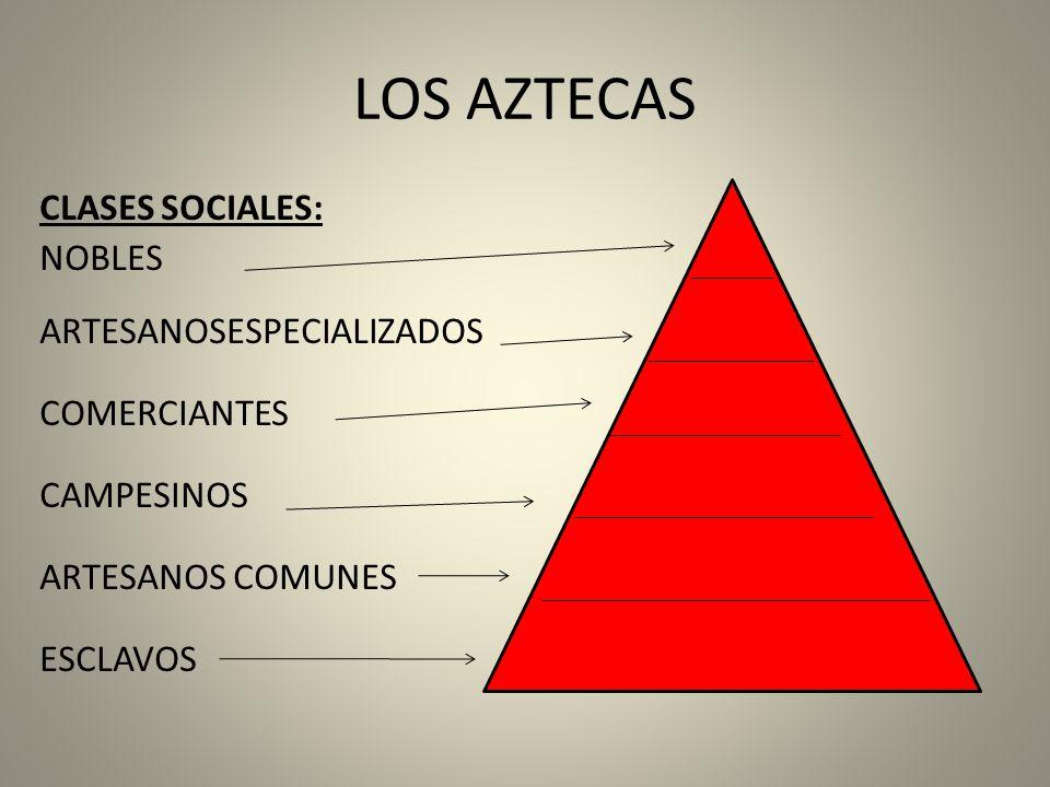 LOS AZTECAS CLASES SOCIALES: NOBLES ARTESANOSESPECIALIZADOS COMERCIANTES CAMPESINOS ARTESANOS COMUNES ESCLAVOS