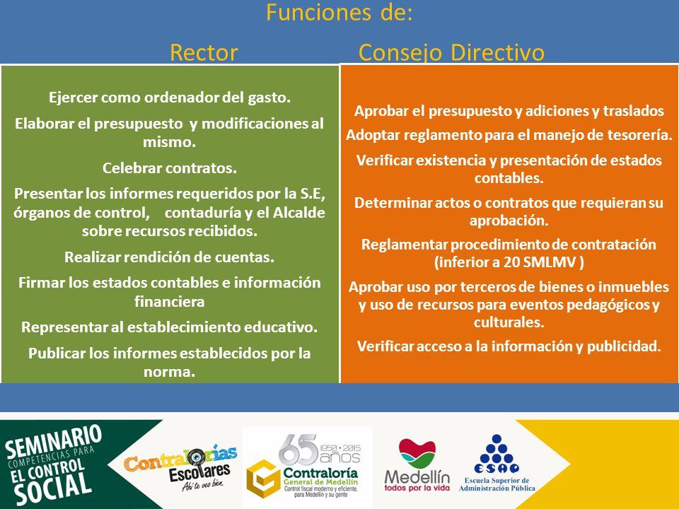Rector Consejo Directivo