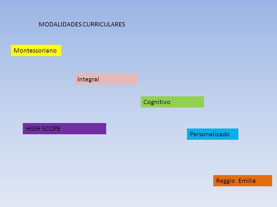 MODALIDADES CURRICULARES
