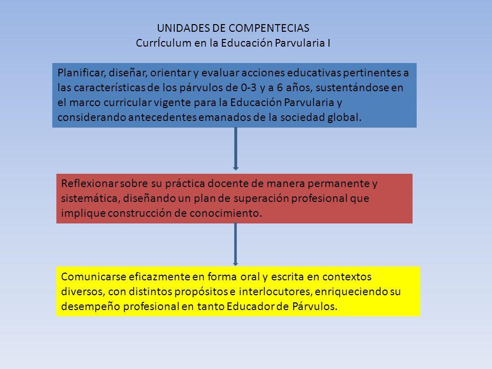 UNIDADES DE COMPENTECIAS