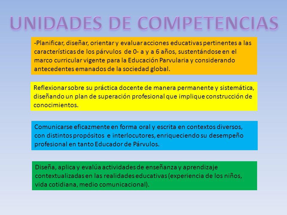 UNIDADES DE COMPETENCIAS