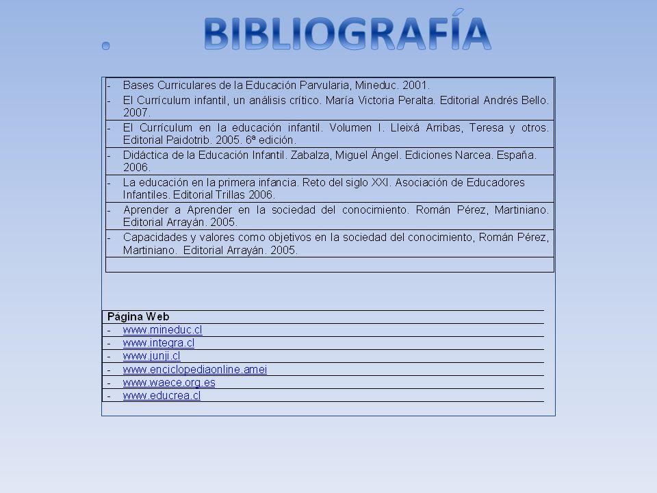 . BIBLIOGRAFÍA