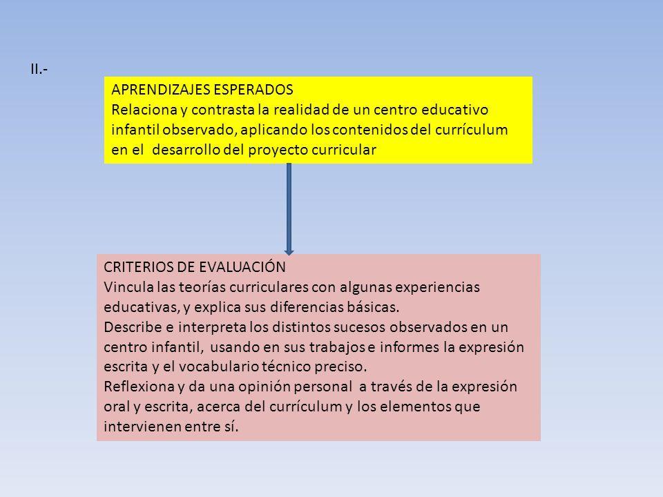 II.- APRENDIZAJES ESPERADOS.