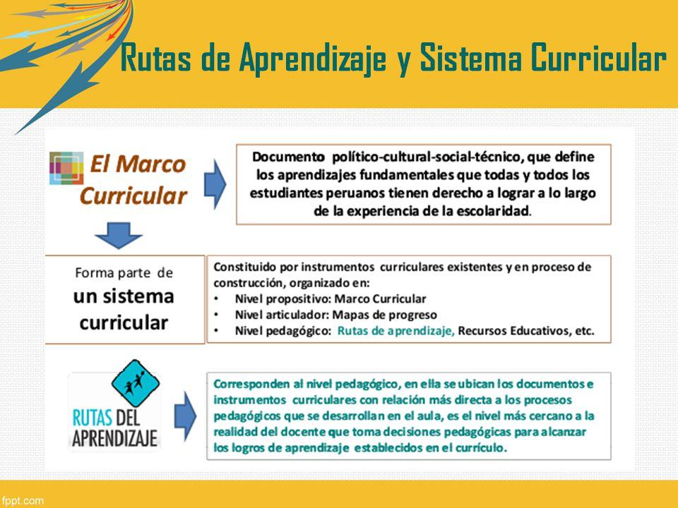 Rutas de Aprendizaje y Sistema Curricular