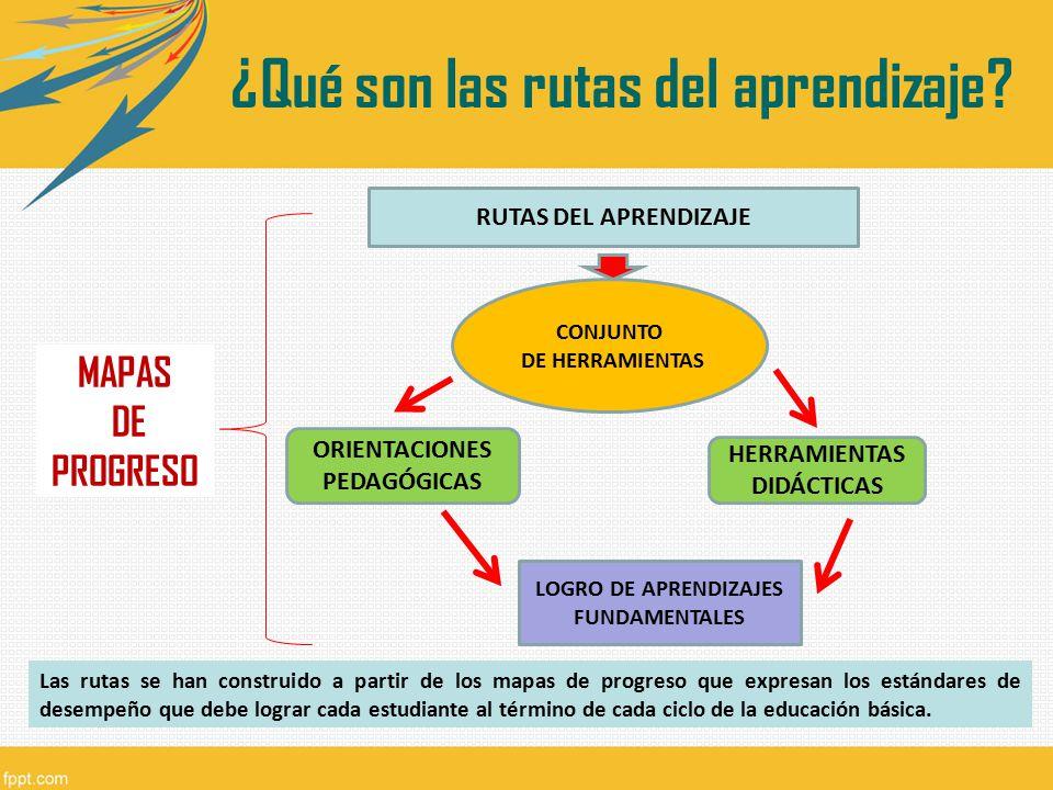 ORIENTACIONES PEDAGÓGICAS LOGRO DE APRENDIZAJES FUNDAMENTALES