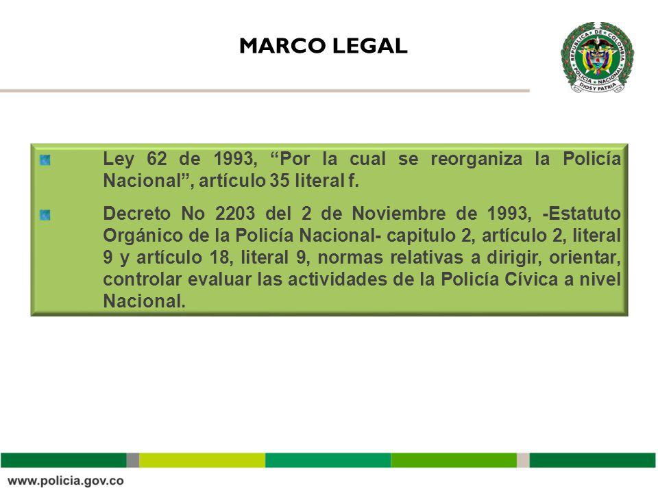 POLICÍA CIVICA contenido - ppt descargar