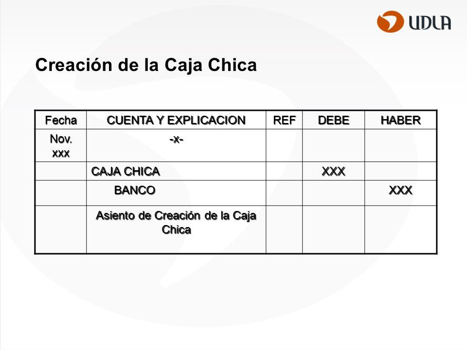 Asiento de Creación de la Caja Chica