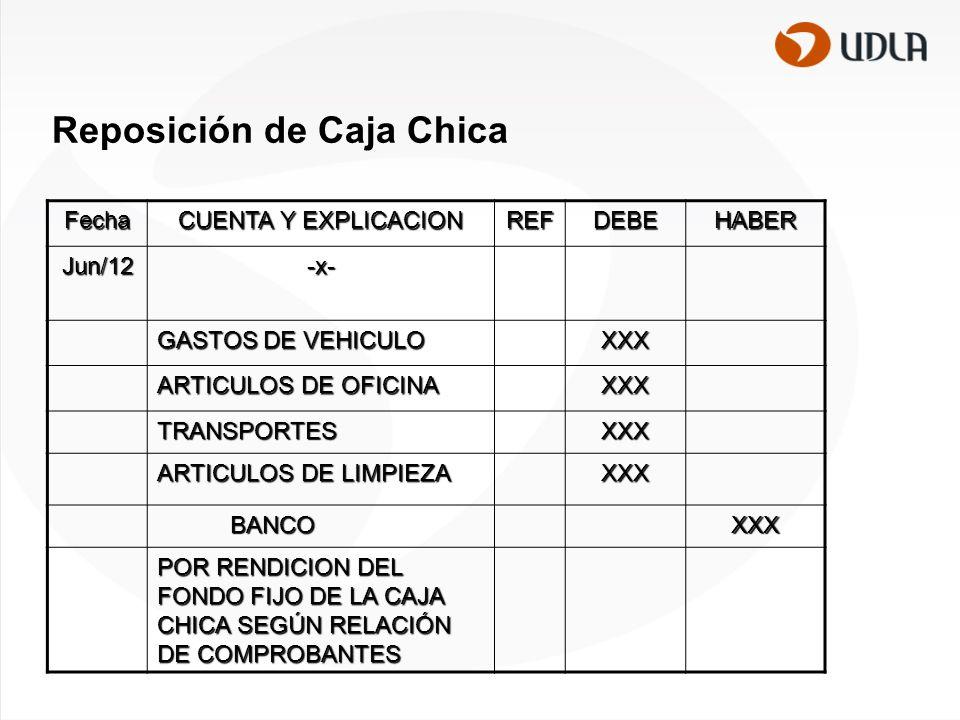 Reposición de Caja Chica
