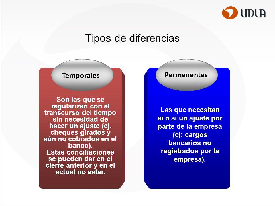 Tipos de diferencias Temporales Permanentes