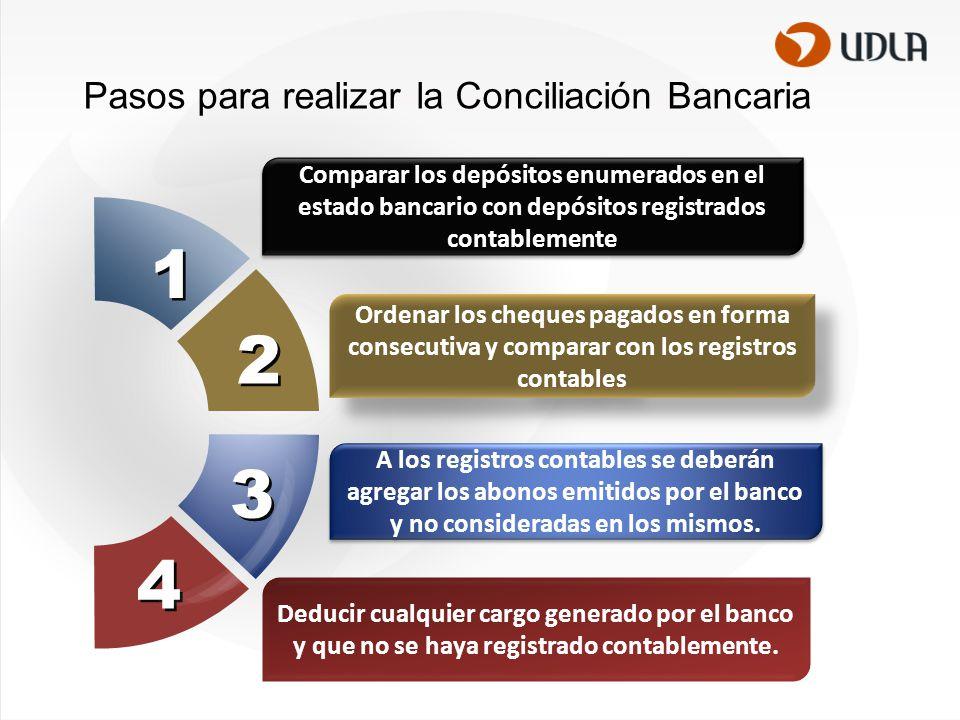 Pasos para realizar la Conciliación Bancaria