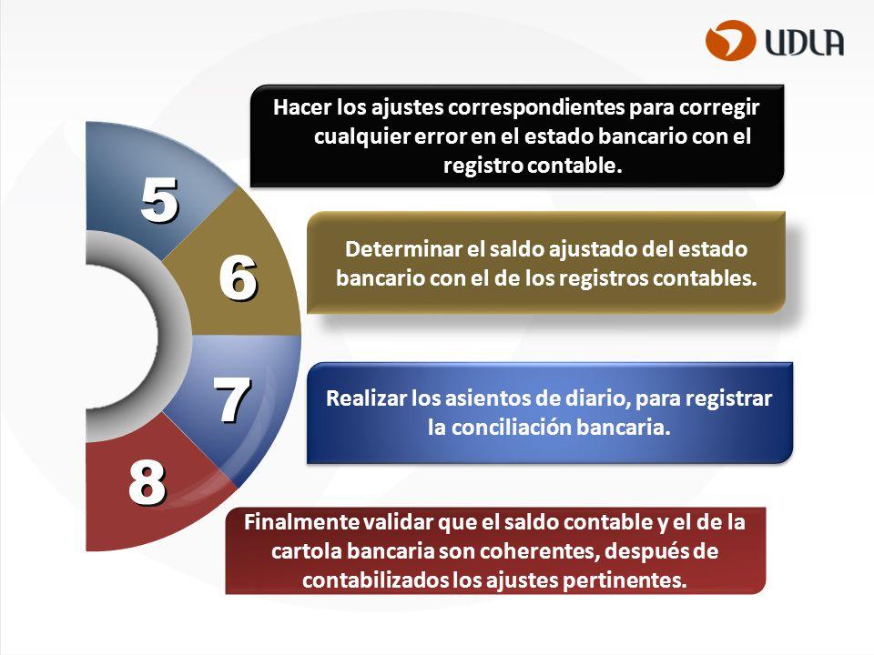 Hacer los ajustes correspondientes para corregir cualquier error en el estado bancario con el registro contable.