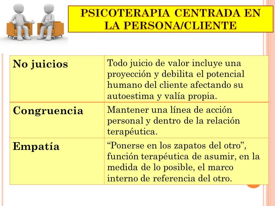 TÉCNICAS DE INTERVENCIÓN PSICOLÓGICA - ppt descargar
