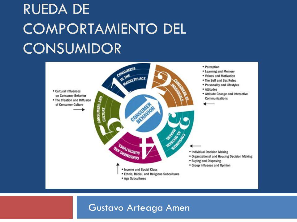 comportamiento del consumidor Comportamiento del consumidor de schiffman y kanuk ha definido los estándares para el estudio de la materia, lo cual lo convierte en el mejor libro que se.