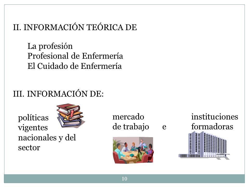 II. INFORMACIÓN TEÓRICA DE