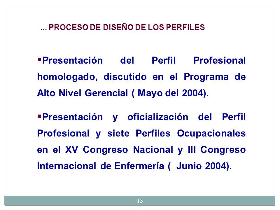 ... PROCESO DE DISEÑO DE LOS PERFILES
