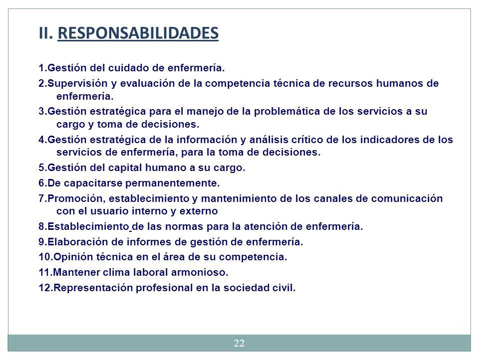 II. RESPONSABILIDADES 1.Gestión del cuidado de enfermería.