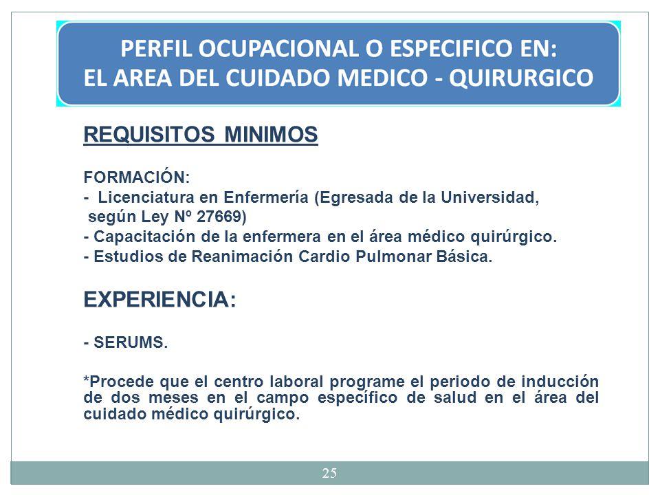 REQUISITOS MINIMOS EXPERIENCIA: FORMACIÓN:
