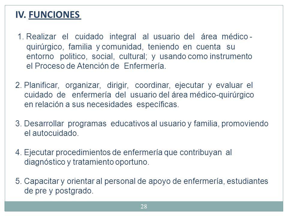 IV. FUNCIONES 1. Realizar el cuidado integral al usuario del área médico -