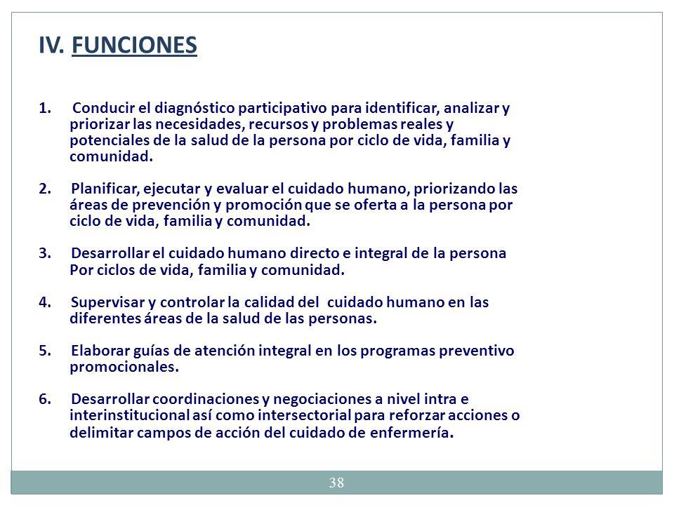 IV. FUNCIONES Conducir el diagnóstico participativo para identificar, analizar y. priorizar las necesidades, recursos y problemas reales y.
