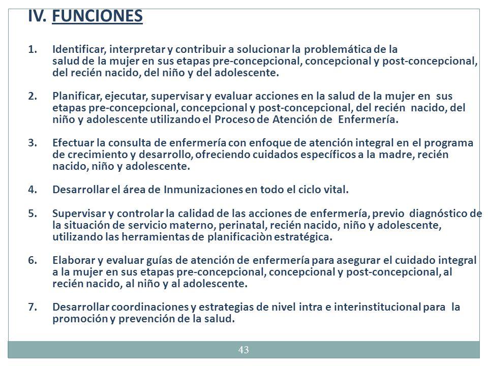 IV. FUNCIONES Identificar, interpretar y contribuir a solucionar la problemática de la.