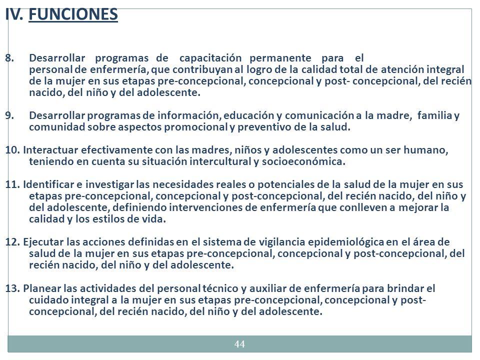 IV. FUNCIONES Desarrollar programas de capacitación permanente para el