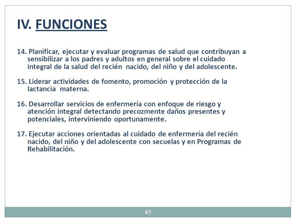 IV. FUNCIONES 14. Planificar, ejecutar y evaluar programas de salud que contribuyan a.