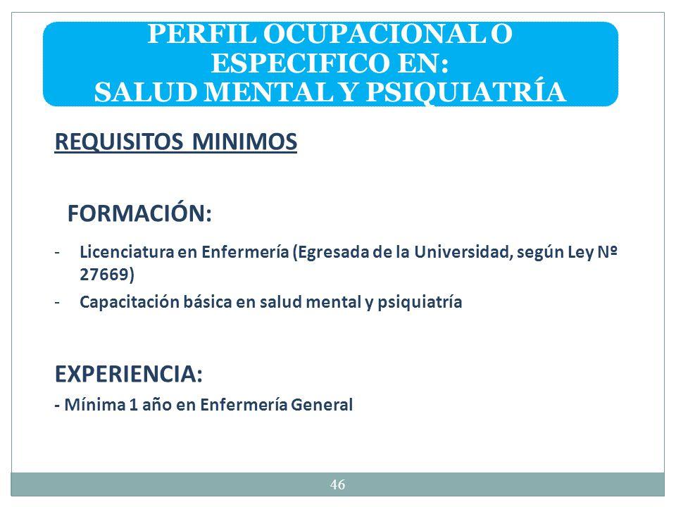 PERFIL OCUPACIONAL O ESPECIFICO EN: SALUD MENTAL Y PSIQUIATRÍA