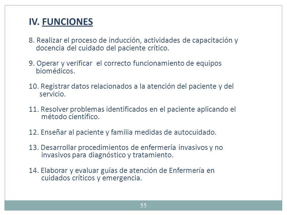 IV. FUNCIONES 8. Realizar el proceso de inducción, actividades de capacitación y. docencia del cuidado del paciente crítico.