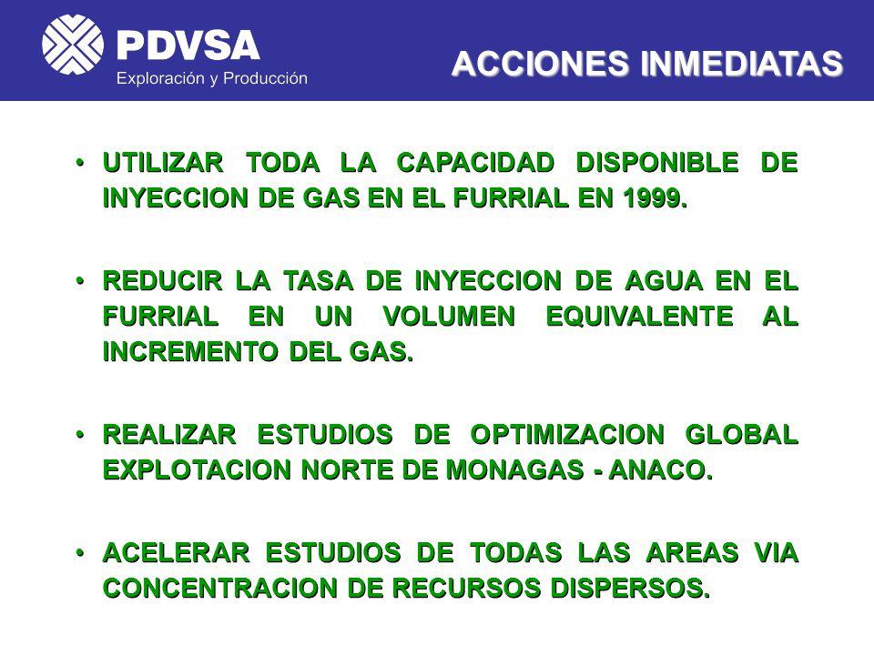ACCIONES INMEDIATAS UTILIZAR TODA LA CAPACIDAD DISPONIBLE DE INYECCION DE GAS EN EL FURRIAL EN 1999.