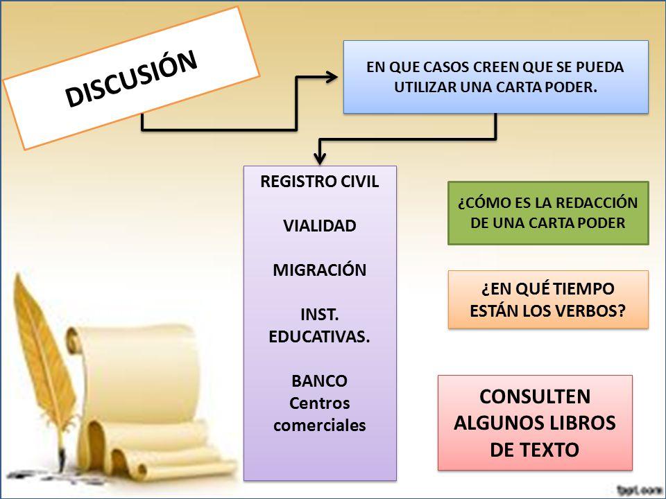 DISCUSIÓN CONSULTEN ALGUNOS LIBROS DE TEXTO REGISTRO CIVIL VIALIDAD