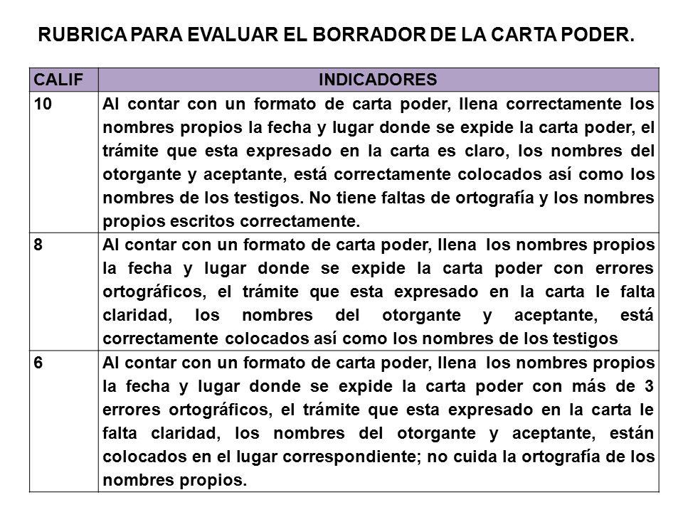 RUBRICA PARA EVALUAR EL BORRADOR DE LA CARTA PODER.