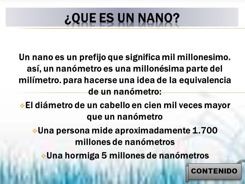 La nanotecnologia la energia nuclear y la realidad for Que significa molecula