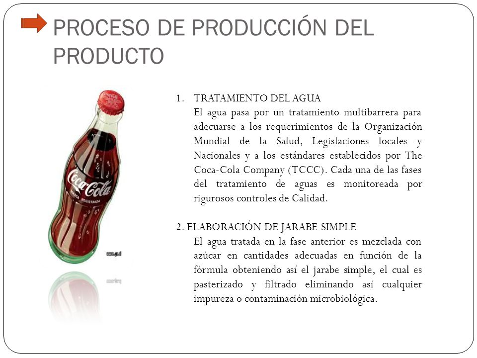 Elaboraci n coca cola ppt video online descargar for Descripcion del proceso de produccion
