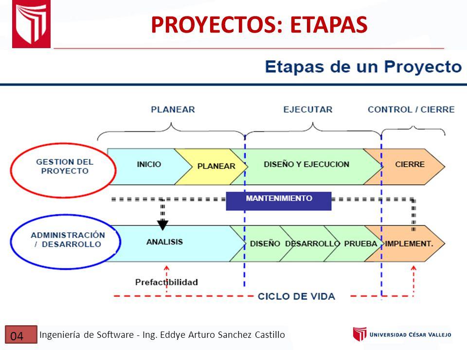 documentacion: modelo de diagramas de dominio - ppt descargar