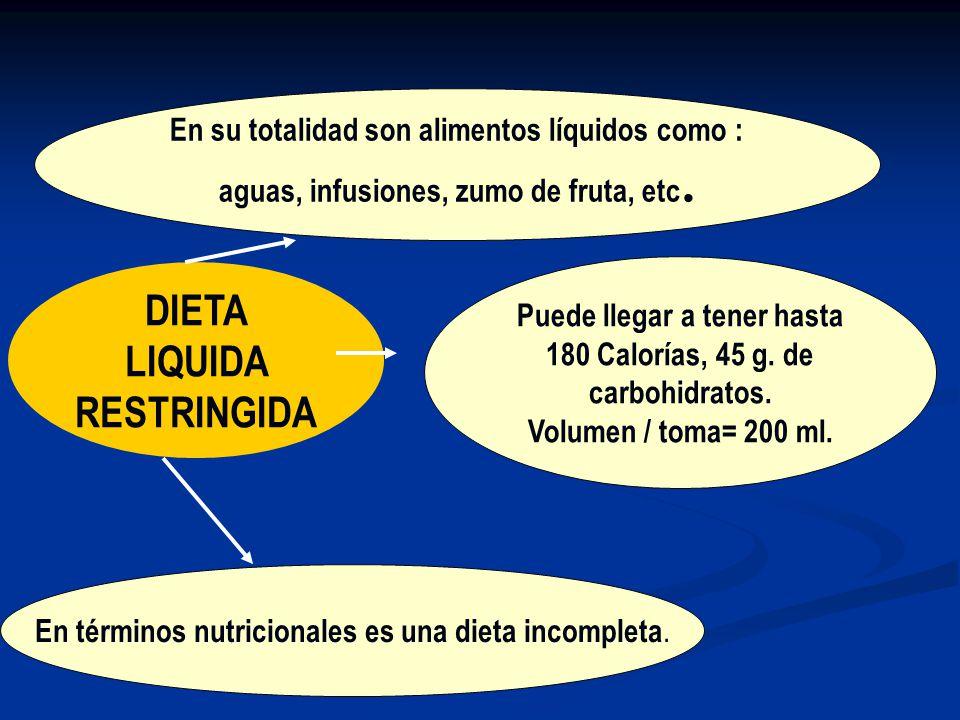 DIETA LIQUIDA RESTRINGIDA